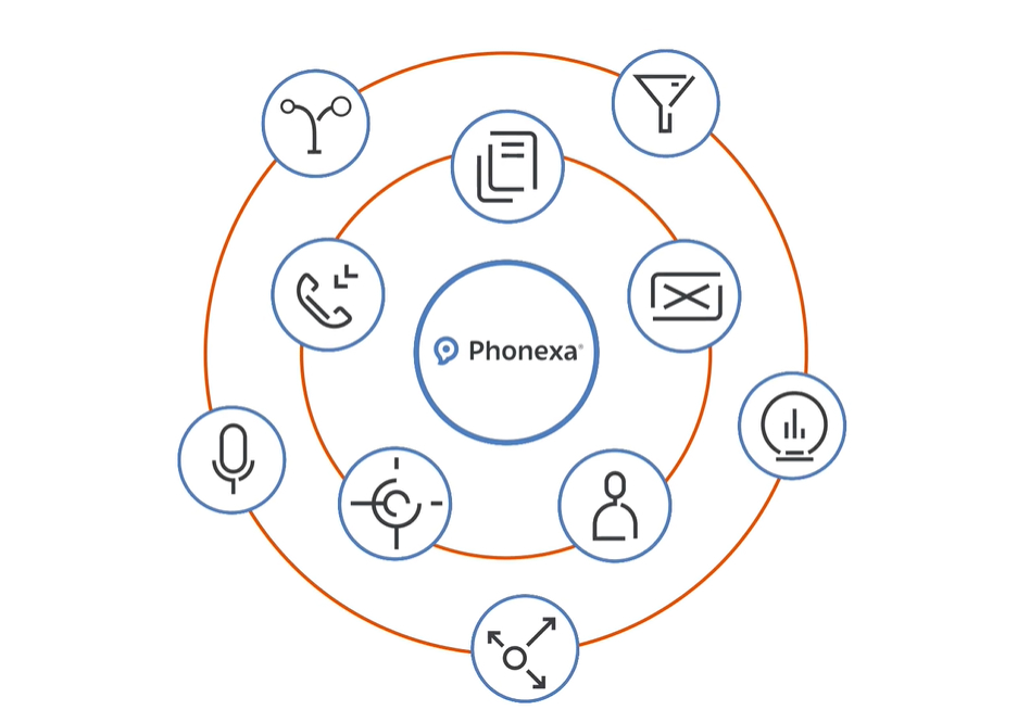 Look Inside Phonexa